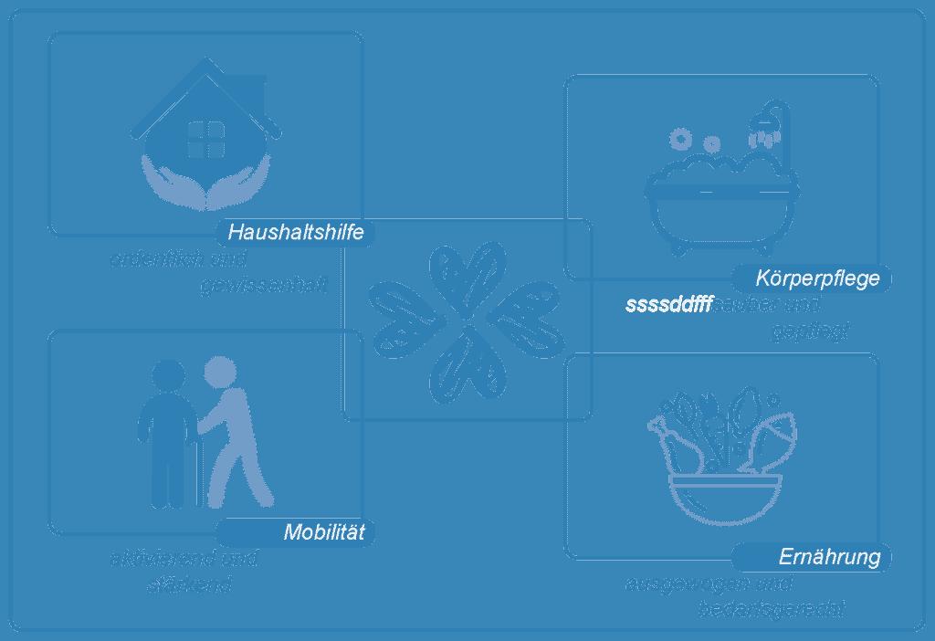 rozess-Pflegeagentur_blau